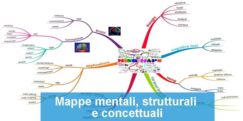 MAPPE MENTALI