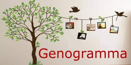 genogramma familiare